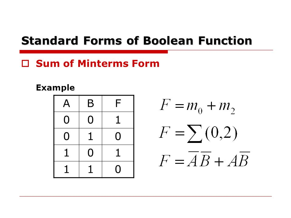 Standard Forms of Boolean Function