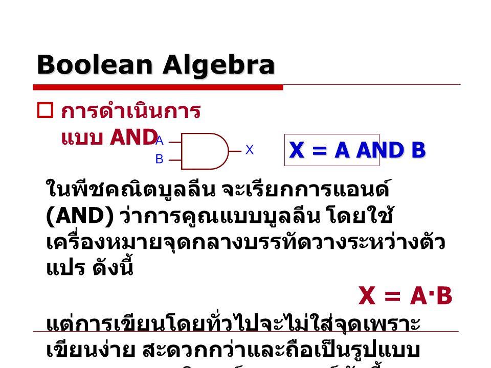 Boolean Algebra การดำเนินการแบบ AND X = A AND B