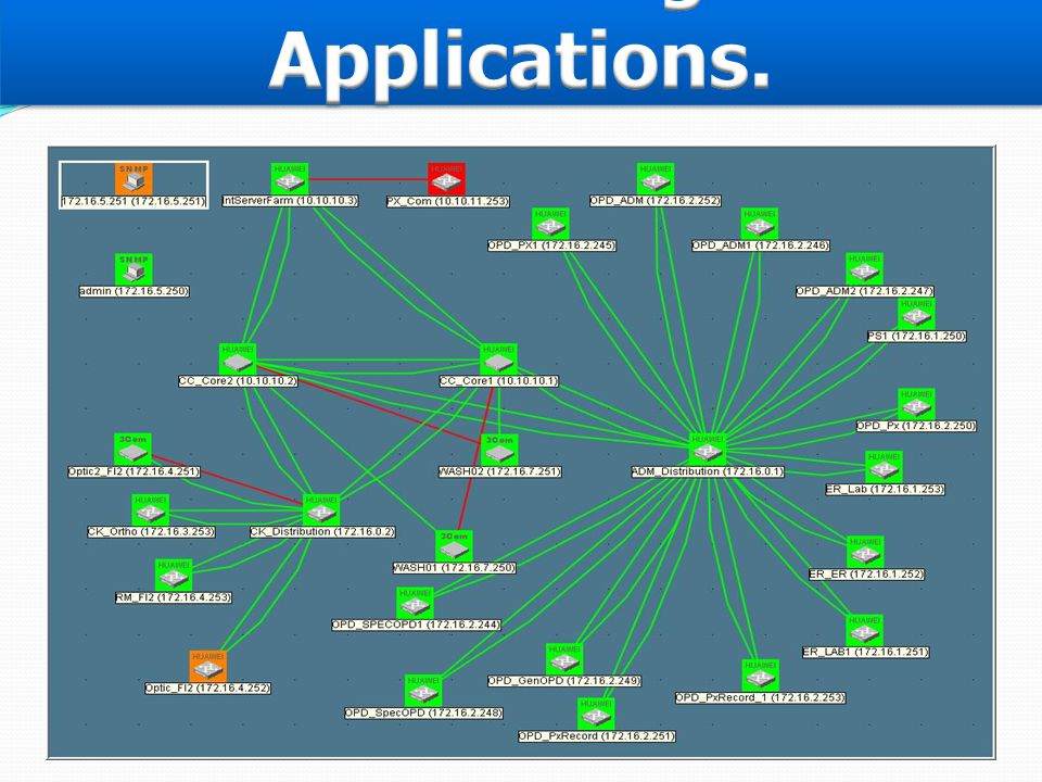 Network Management Applications.
