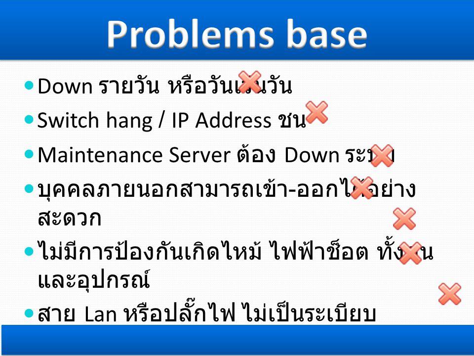 Problems base Down รายวัน หรือวันเว้นวัน Switch hang / IP Address ชน