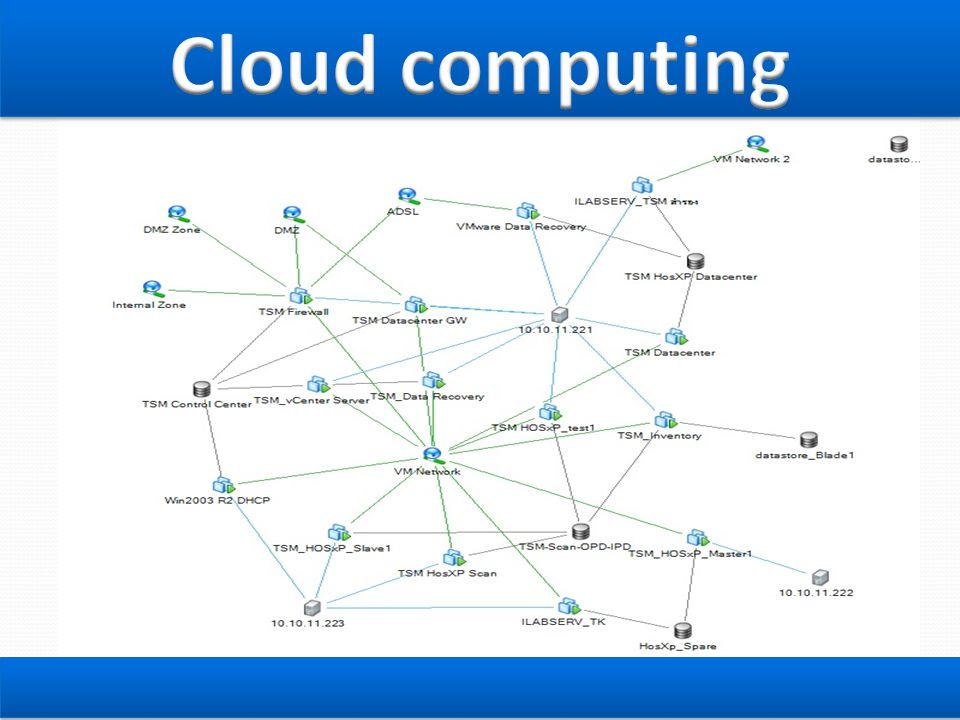 Cloud computing เหมือนก้อนเมฆ