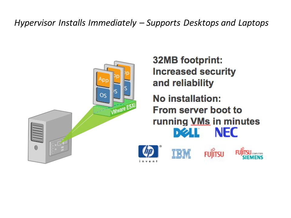 Hypervisor Installs Immediately – Supports Desktops and Laptops