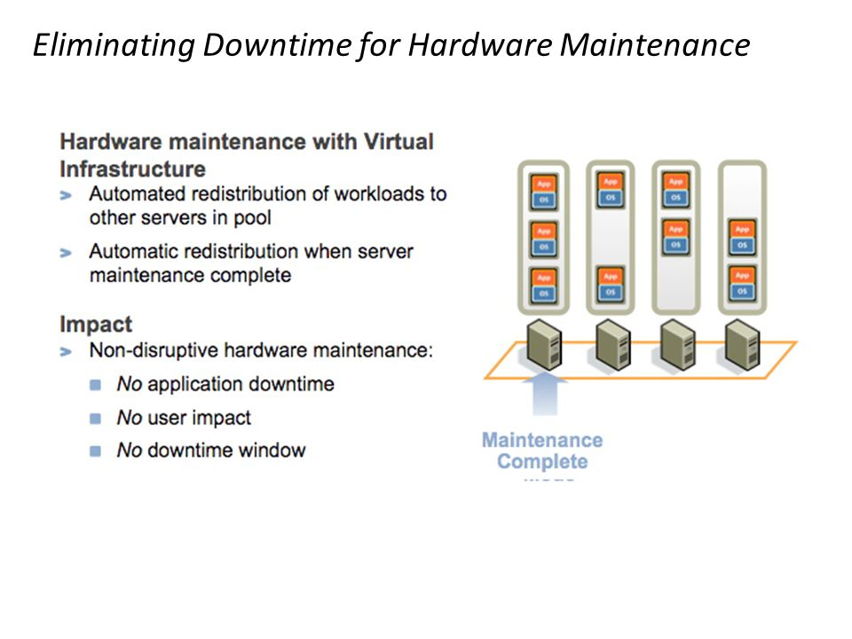 Eliminating Downtime for Hardware Maintenance