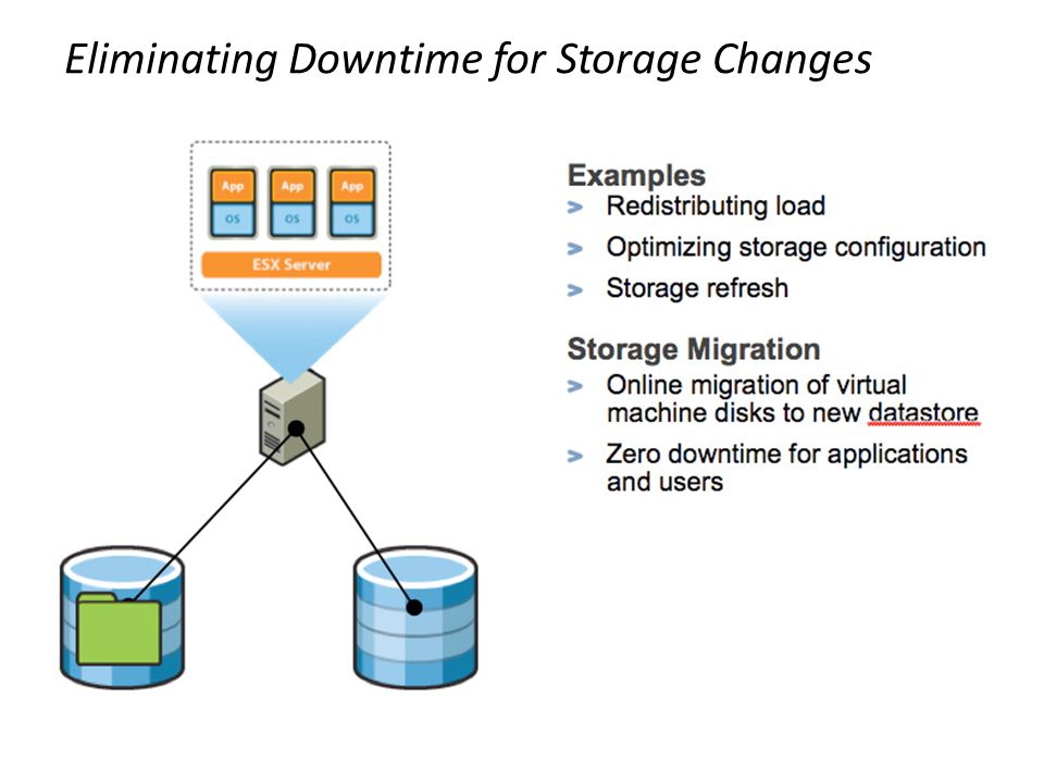 Eliminating Downtime for Storage Changes