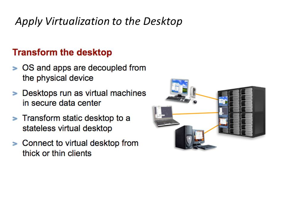 Apply Virtualization to the Desktop