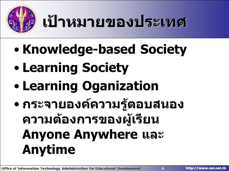 เป้าหมายของประเทศ Knowledge-based Society Learning Society