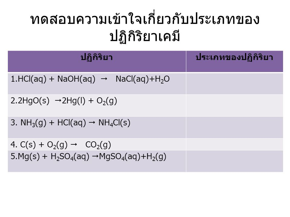 ทดสอบความเข้าใจเกี่ยวกับประเภทของปฏิกิริยาเคมี