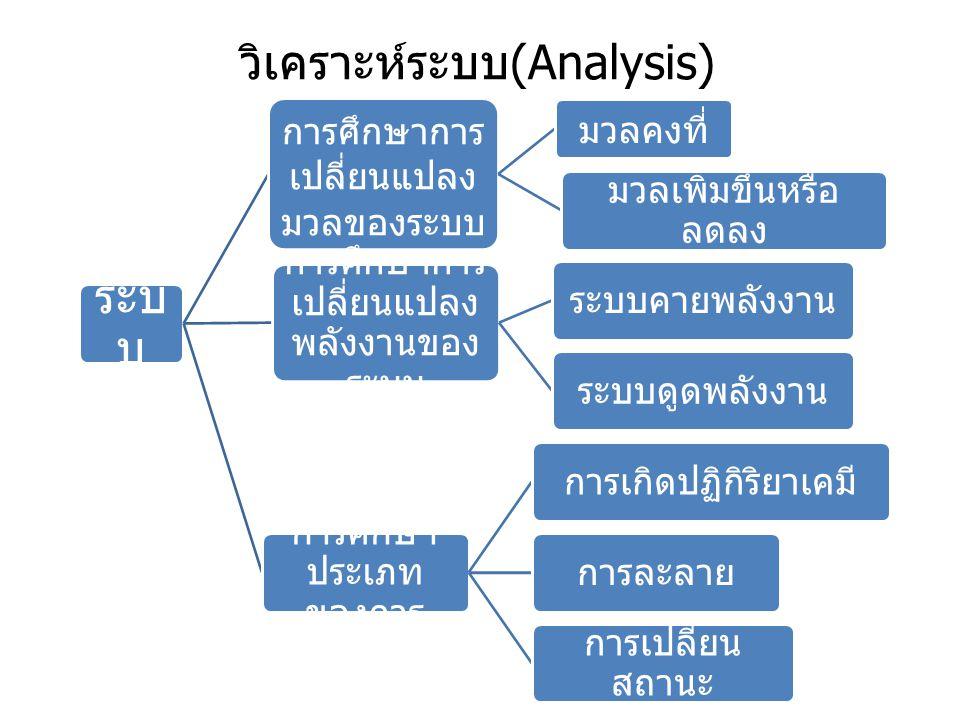 วิเคราะห์ระบบ(Analysis)