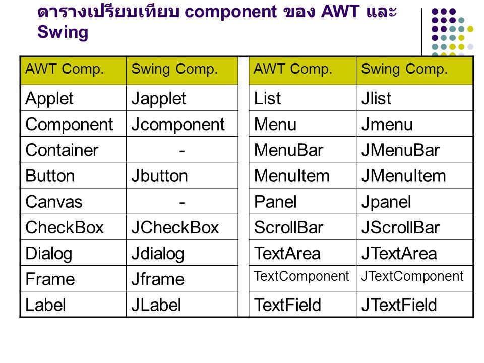 ตารางเปรียบเทียบ component ของ AWT และ Swing