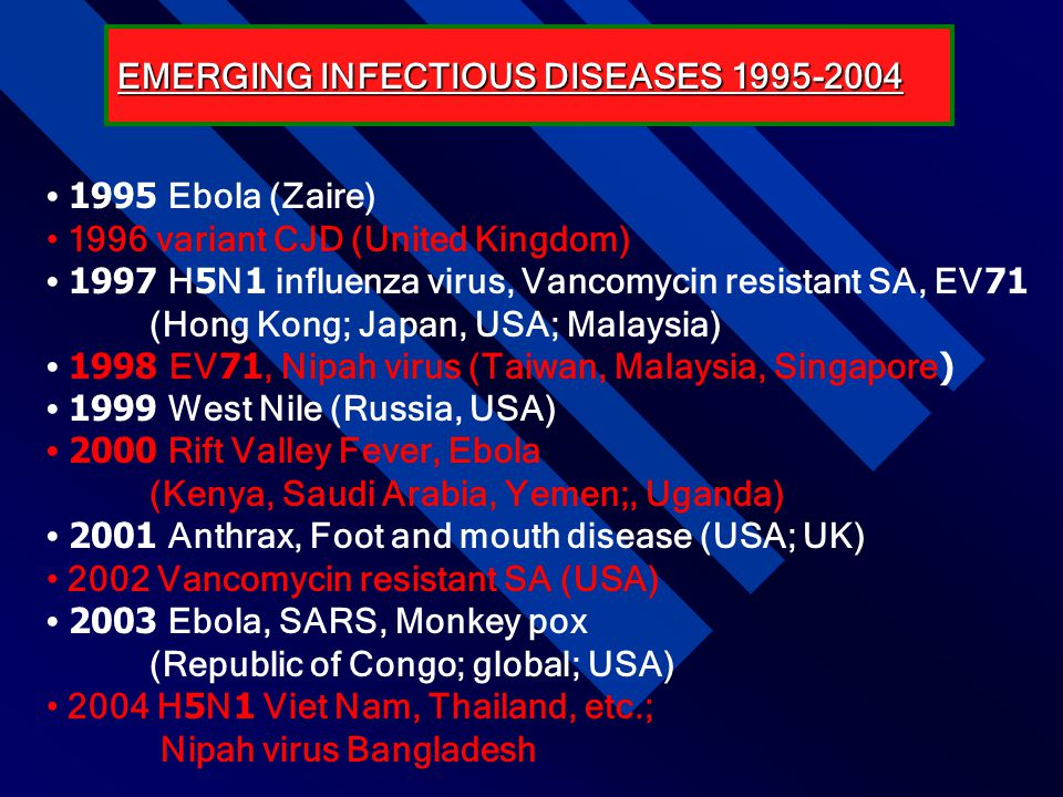 EMERGING INFECTIOUS DISEASES 1995-2004