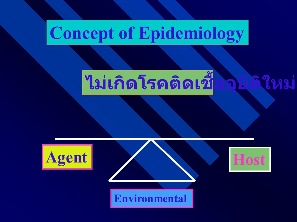 Concept of Epidemiology