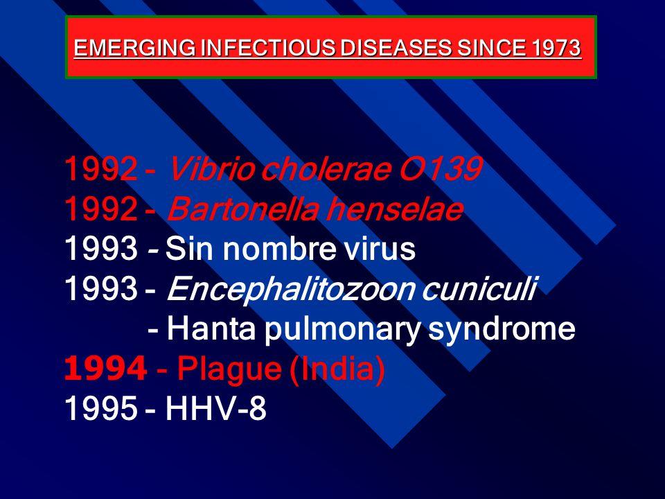 1993 - Encephalitozoon cuniculi - Hanta pulmonary syndrome