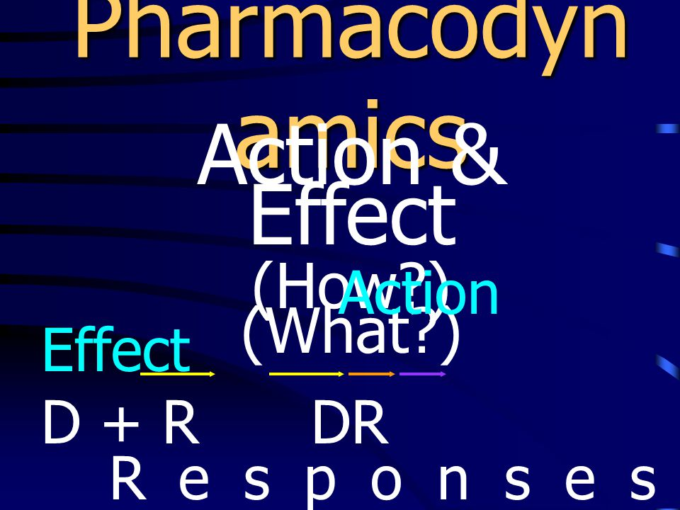 Pharmacodynamics Action & Effect (How ) (What ) Action Effect