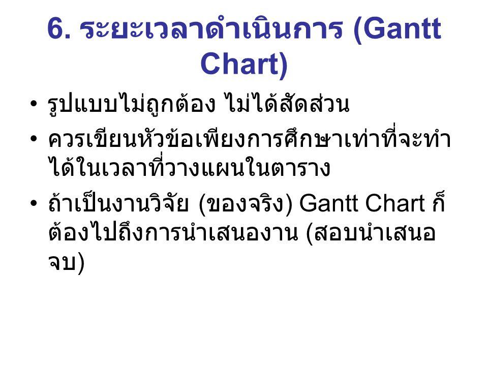 6. ระยะเวลาดำเนินการ (Gantt Chart)