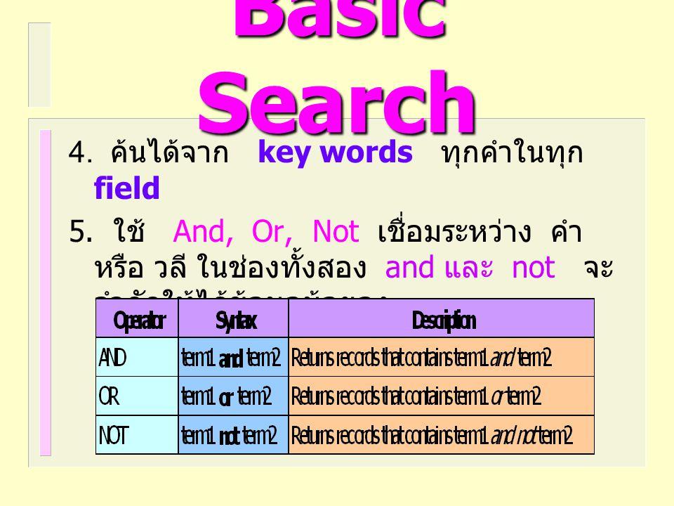 Basic Search 4. ค้นได้จาก key words ทุกคำในทุก field