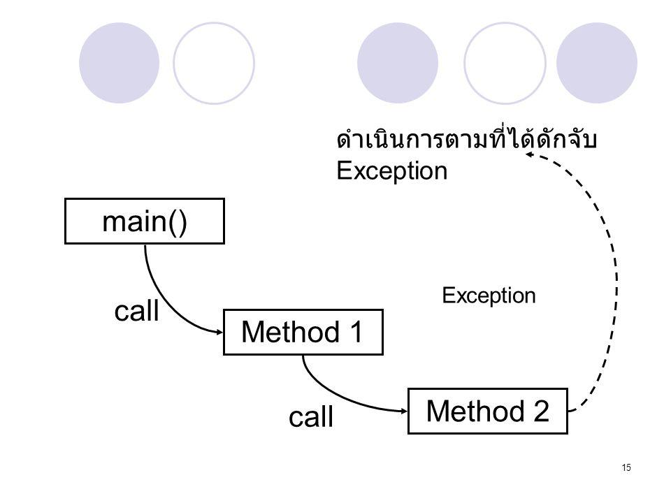 main() call Method 1 Method 2 call ดำเนินการตามที่ได้ดักจับ Exception