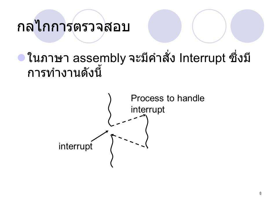 กลไกการตรวจสอบ ในภาษา assembly จะมีคำสั่ง Interrupt ซึ่งมีการทำงานดังนี้ Process to handle. interrupt.
