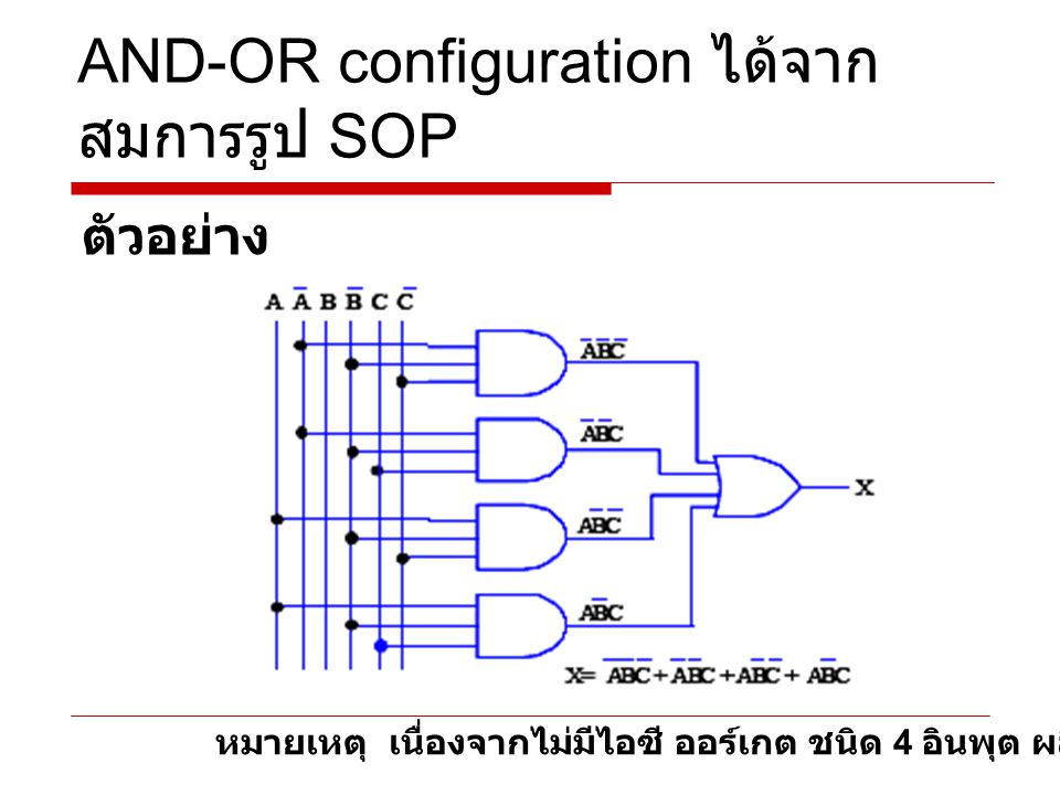 AND-OR configuration ได้จากสมการรูป SOP