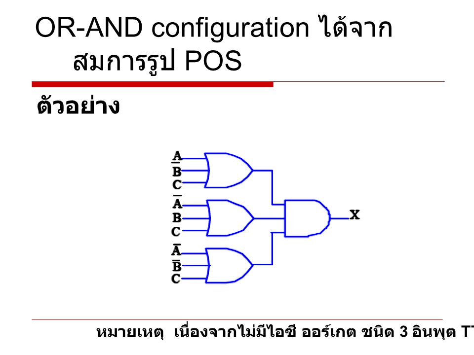OR-AND configuration ได้จากสมการรูป POS