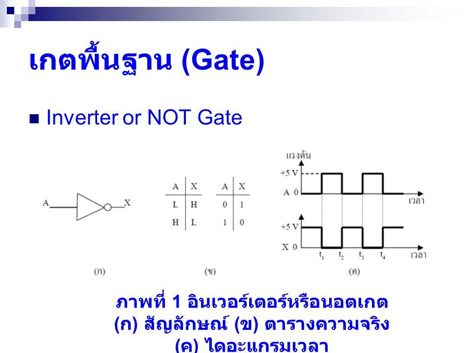 เกตพื้นฐาน (Gate) Inverter or NOT Gate
