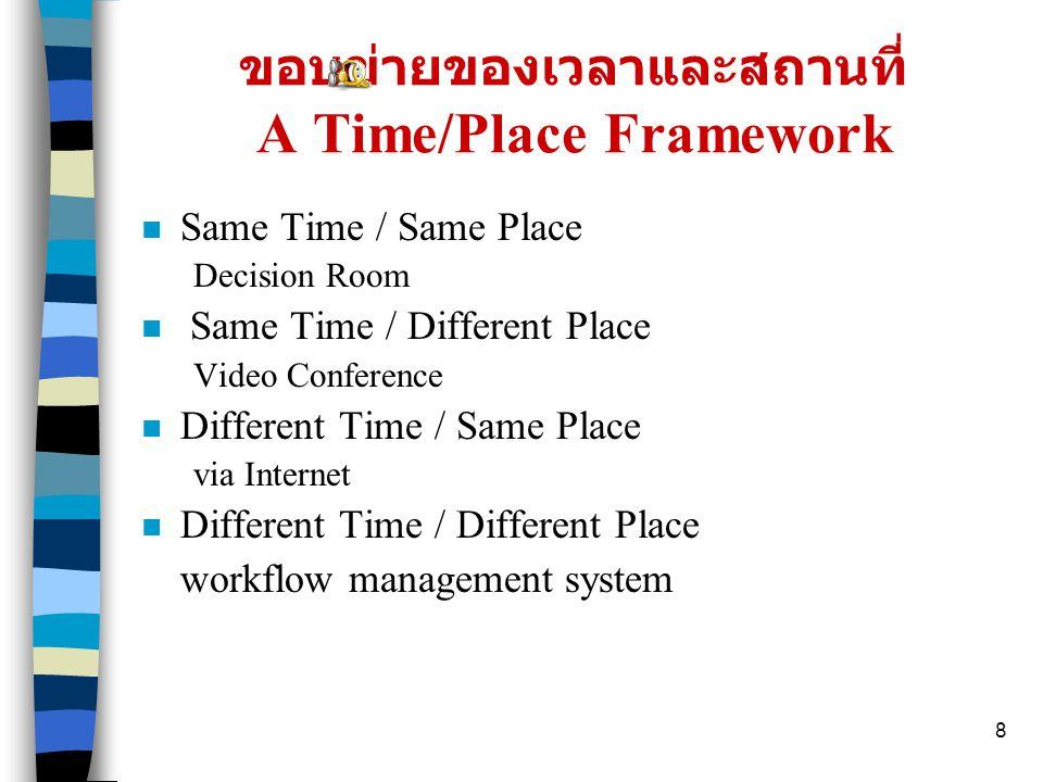 ขอบข่ายของเวลาและสถานที่ A Time/Place Framework