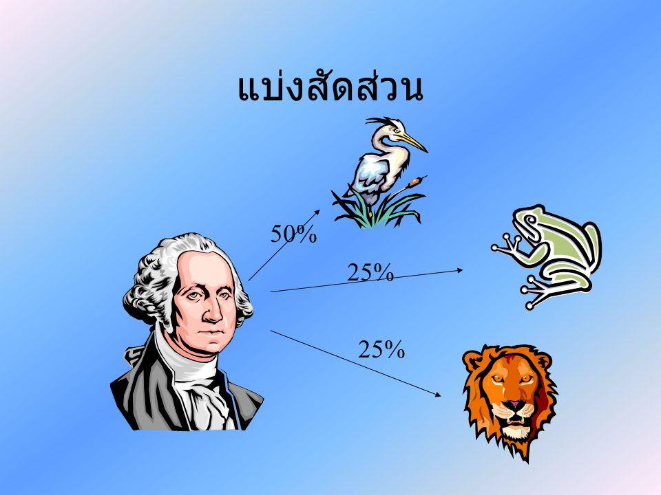 แบ่งสัดส่วน 50% 25% 25%