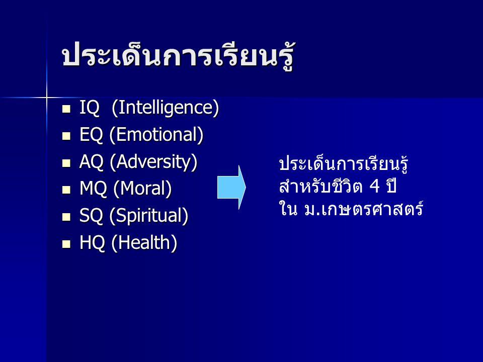 ประเด็นการเรียนรู้ IQ (Intelligence) EQ (Emotional) AQ (Adversity)