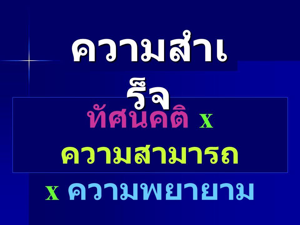 ทัศนคติ x ความสามารถ x ความพยายาม