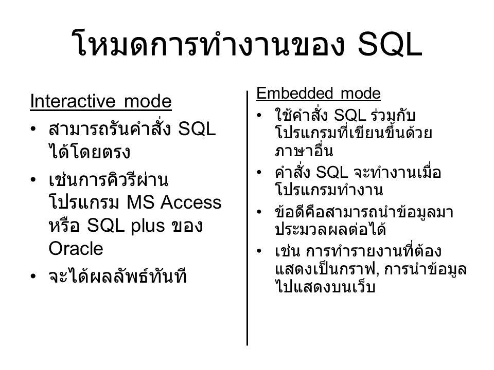 โหมดการทำงานของ SQL Interactive mode สามารถรันคำสั่ง SQL ได้โดยตรง