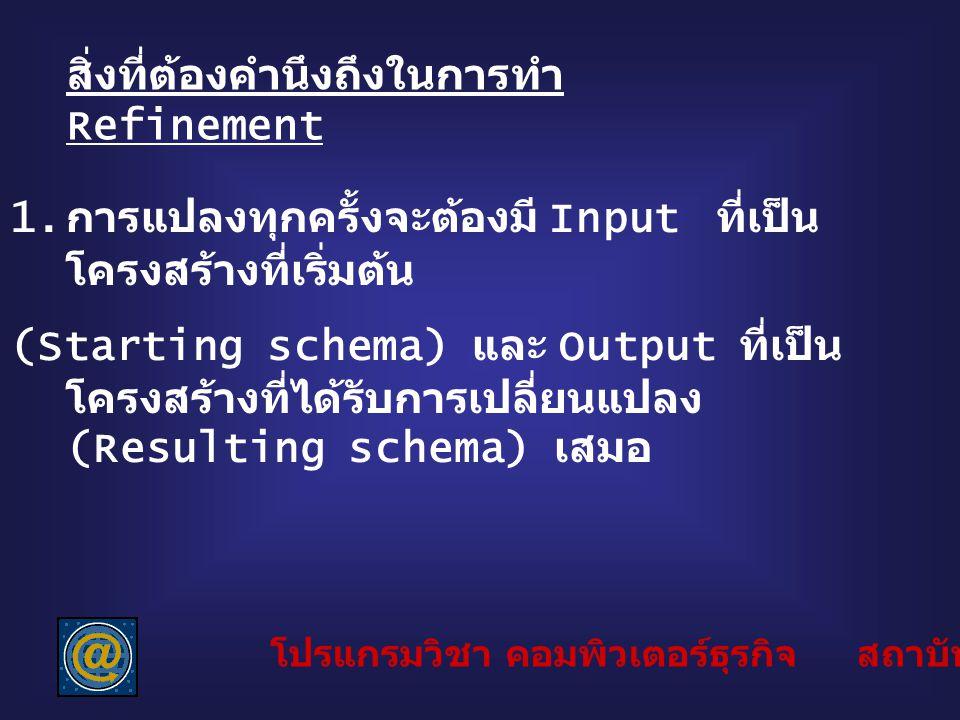 สิ่งที่ต้องคำนึงถึงในการทำ Refinement