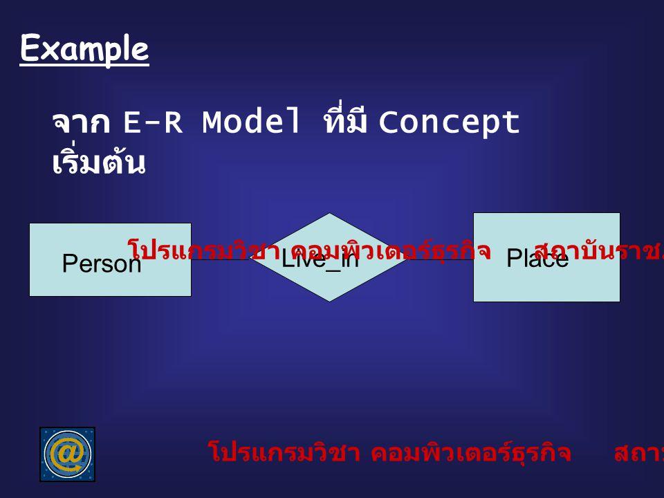 จาก E-R Model ที่มี Concept เริ่มต้น