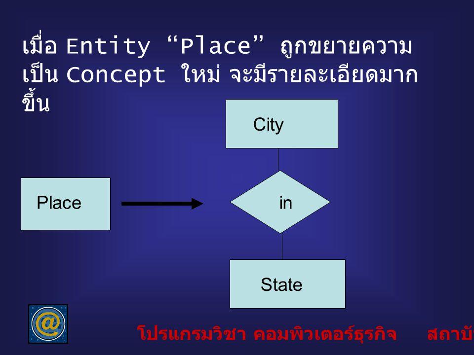 เมื่อ Entity Place ถูกขยายความเป็น Concept ใหม่ จะมีรายละเอียดมากขึ้น