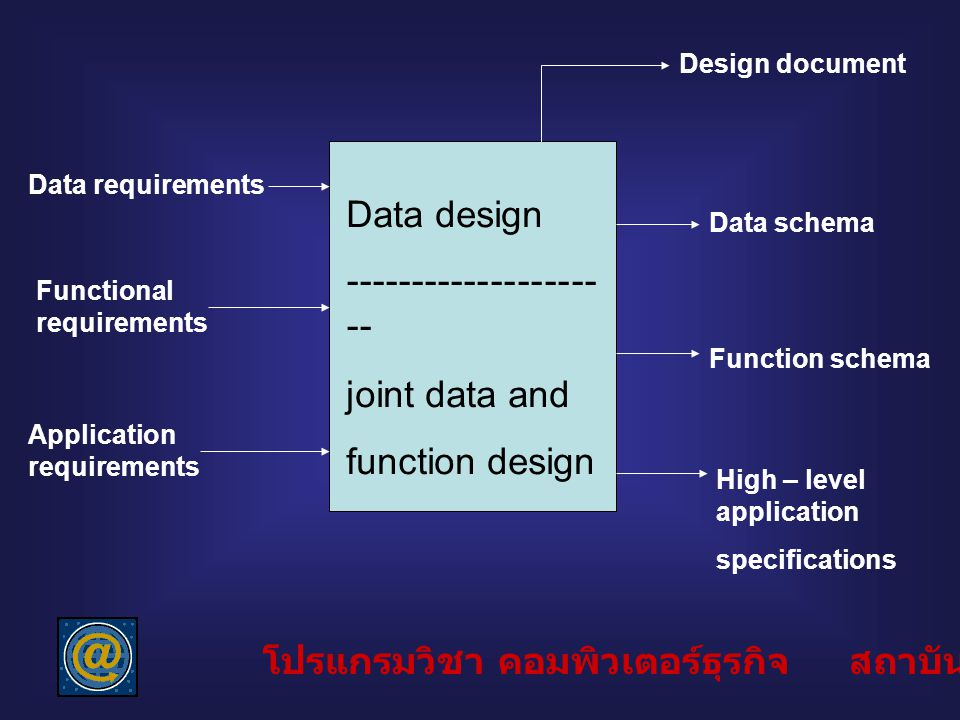 --------------------- joint data and function design