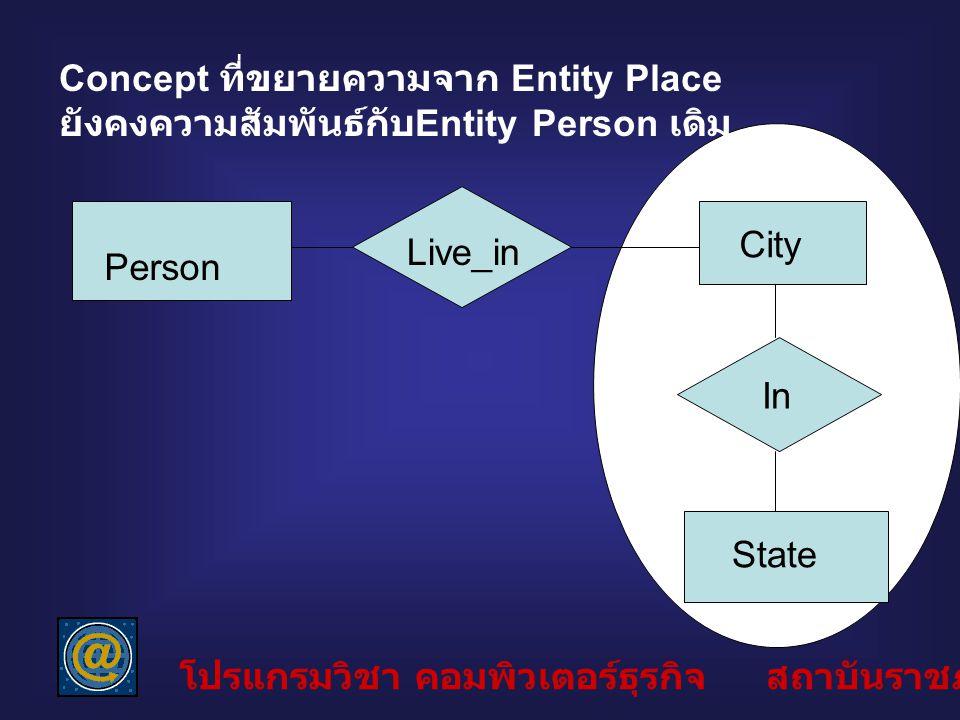 Concept ที่ขยายความจาก Entity Place ยังคงความสัมพันธ์กับEntity Person เดิม