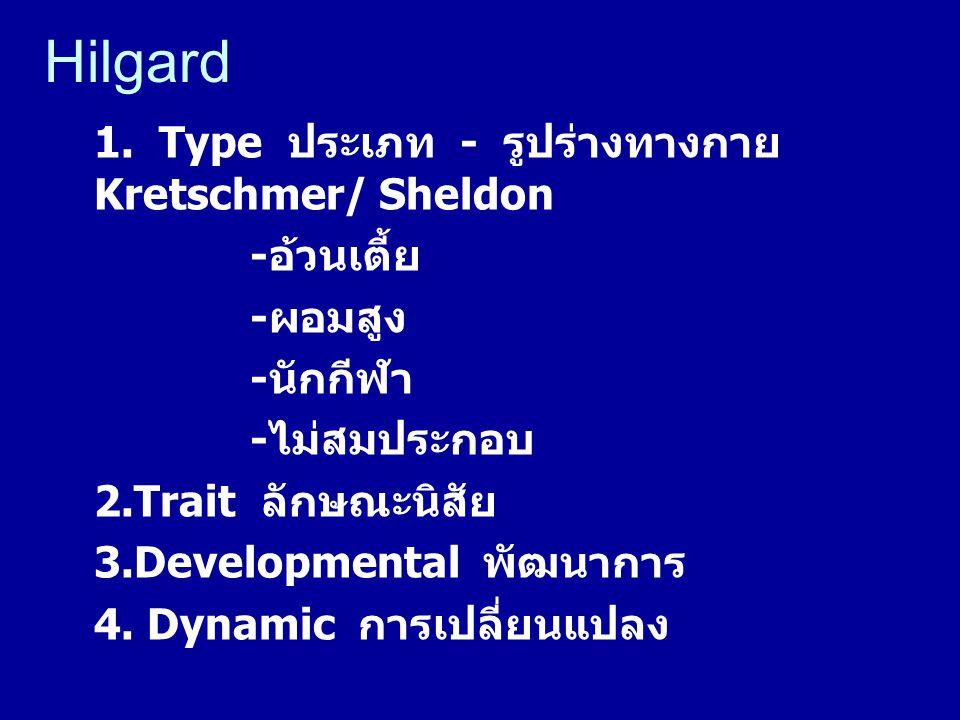 Hilgard 1. Type ประเภท - รูปร่างทางกาย Kretschmer/ Sheldon -อ้วนเตี้ย