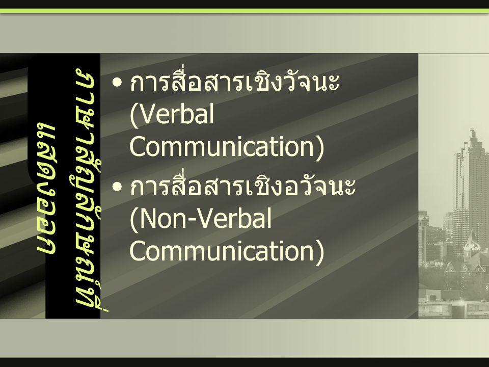 ภาษาสัญลักษณ์ที่แสดงออก