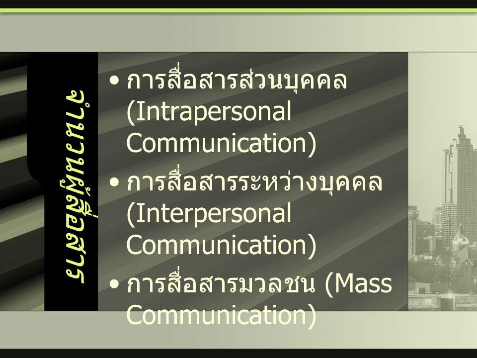 จำนวนผู้สื่อสาร การสื่อสารส่วนบุคคล (Intrapersonal Communication)