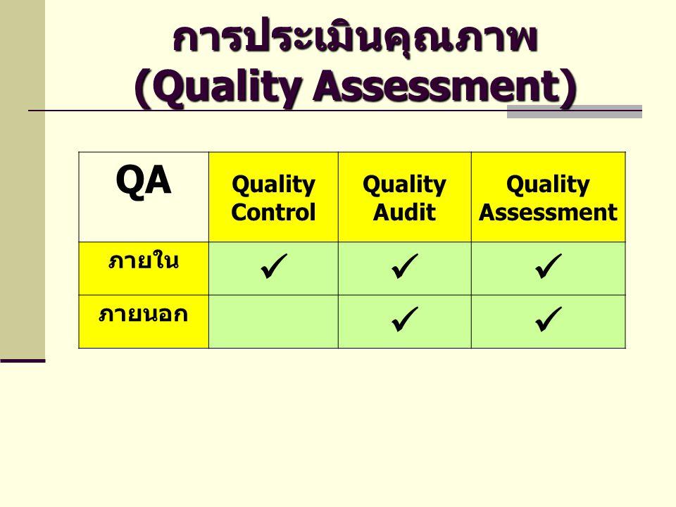 การประเมินคุณภาพ (Quality Assessment)