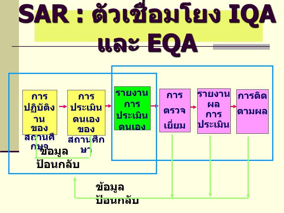 SAR : ตัวเชื่อมโยง IQA และ EQA