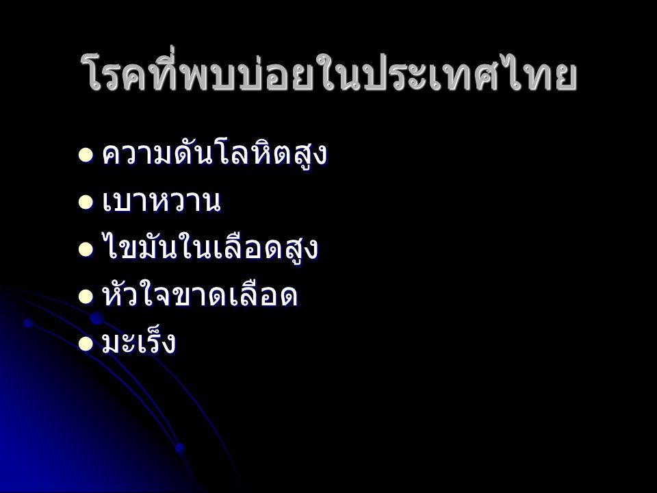 โรคที่พบบ่อยในประเทศไทย