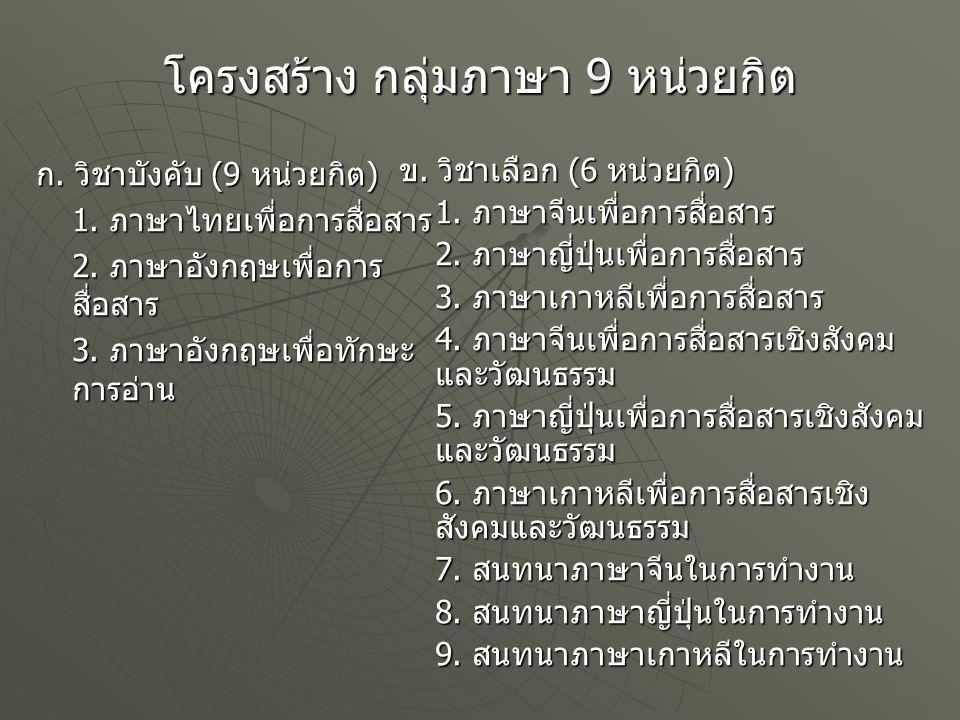 โครงสร้าง กลุ่มภาษา 9 หน่วยกิต