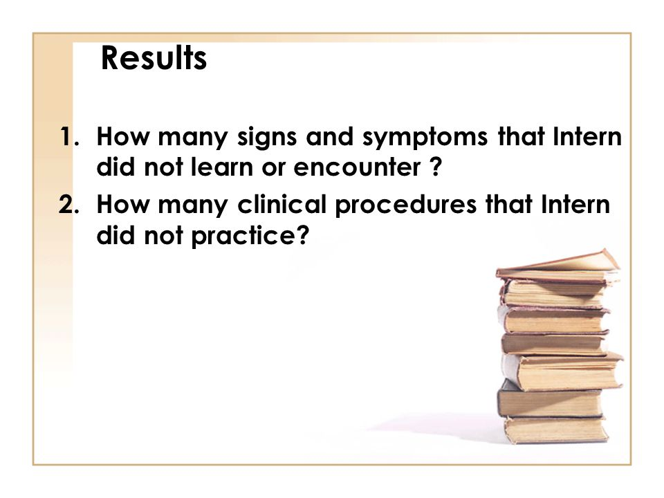 Results How many signs and symptoms that Intern did not learn or encounter .