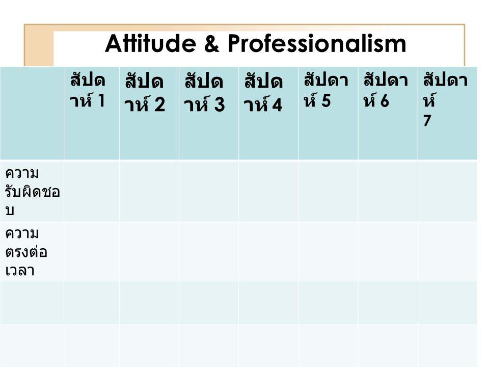 Attitude & Professionalism