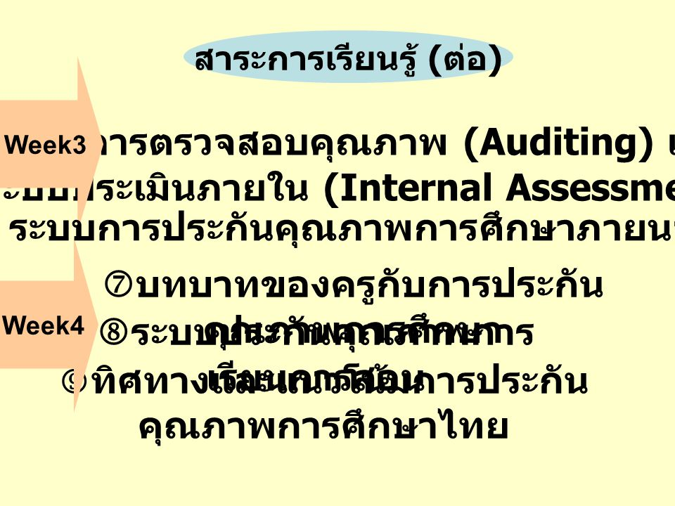ระบบการตรวจสอบคุณภาพ (Auditing) และ