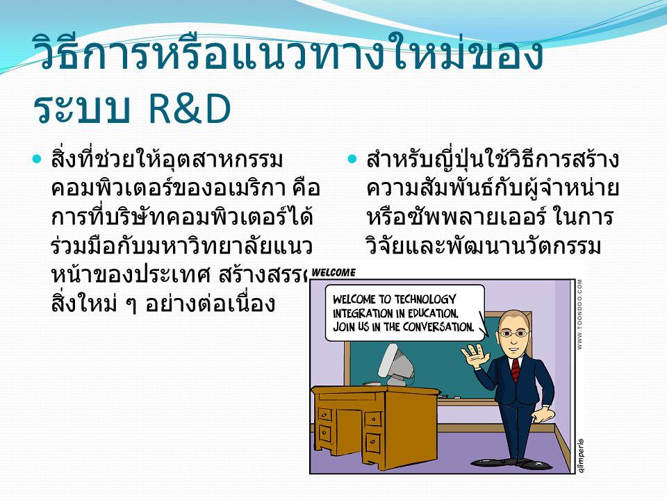 วิธีการหรือแนวทางใหม่ของระบบ R&D