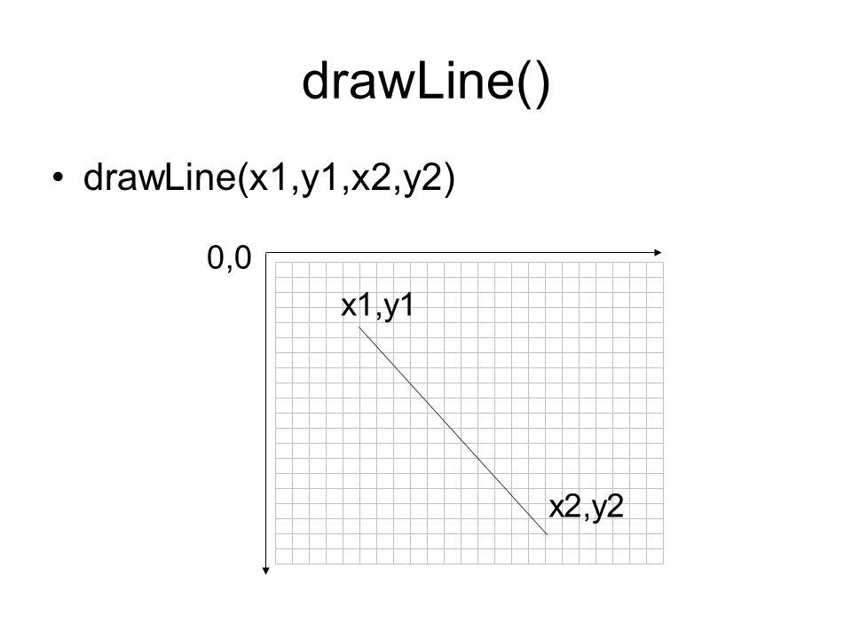 drawLine() drawLine(x1,y1,x2,y2) 0,0 x1,y1 x2,y2