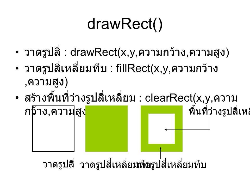 drawRect() วาดรูปสี่ : drawRect(x,y,ความกว้าง,ความสูง)