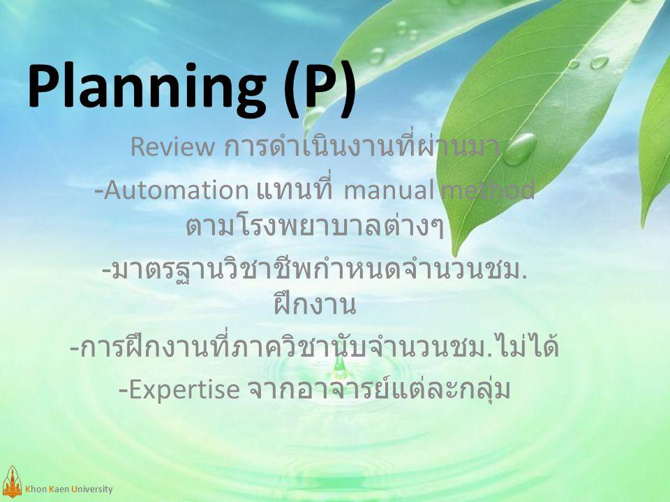 Planning (P) Review การดำเนินงานที่ผ่านมา