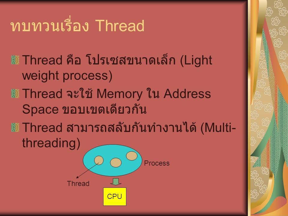 ทบทวนเรื่อง Thread Thread คือ โปรเซสขนาดเล็ก (Light weight process)