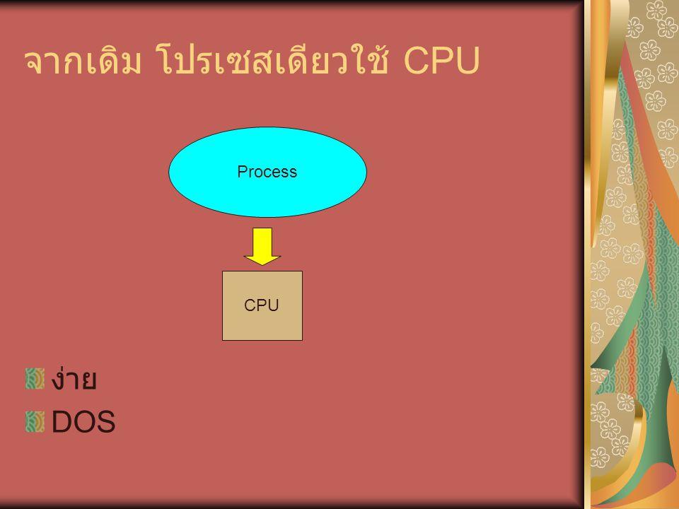 จากเดิม โปรเซสเดียวใช้ CPU